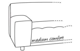 Sitzkomfort Medium