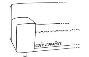 Sitzkomfort Soft