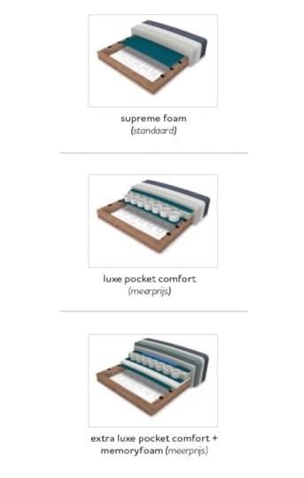 Maximaal comfort