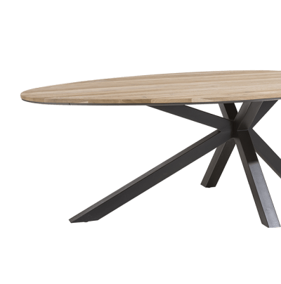 Toutes les tables
