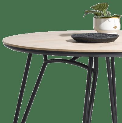 Alle Tische